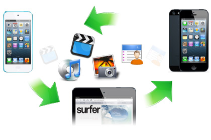pro-transfer-iphone-files