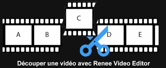 Logiciel pour couper une vidéo - Renee Video Editor