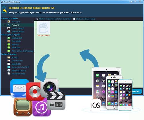 Récupérer les données perdues iPhone avec Renee iPhone Recovery